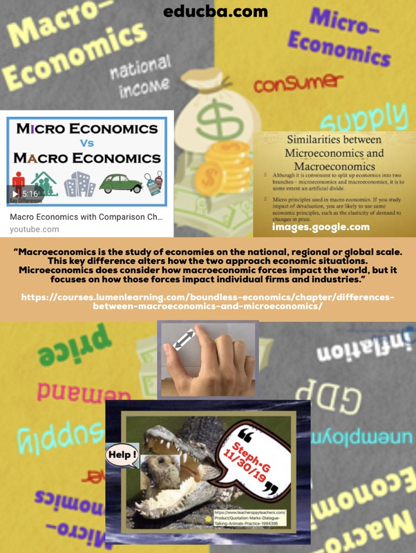 What are the similarities between Microeconomics and