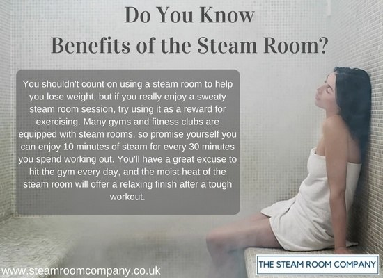 Why do gyms provide steam and sauna for free? - Quora