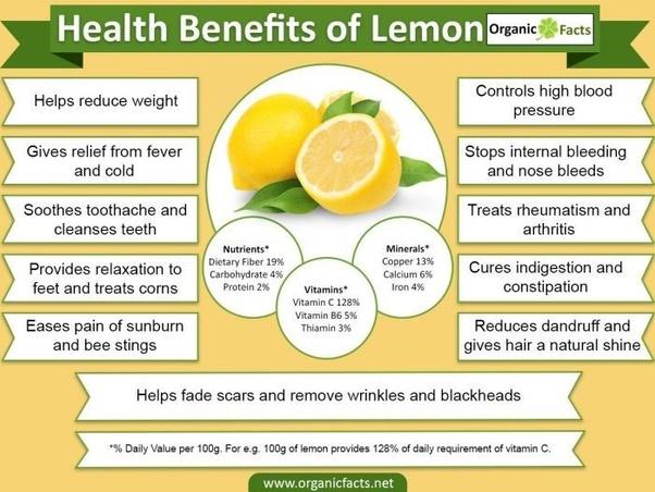 Effects of drinking lemon juice