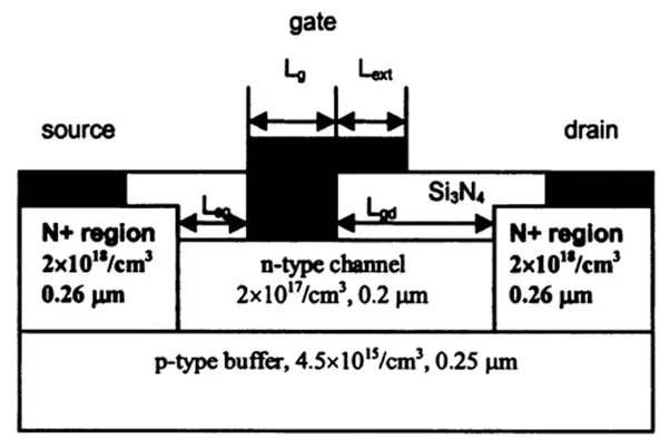 what is the difference between mosfet and mesfet