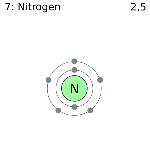 Nitrogen Valence