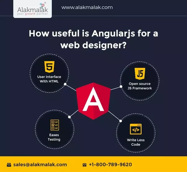 How useful is angularjs for a web designer quora some of the reasons why angularjs is valuable to web designers and developers are given below ccuart