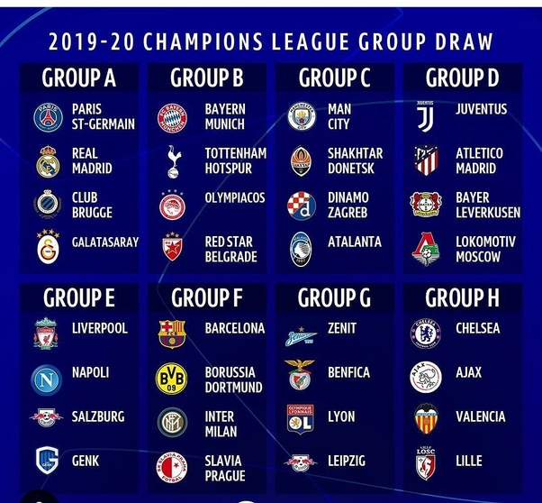 what are your thoughts on the 2019 20 uefa champions league group stage draw which matches according to you will be blockbusters quora what are your thoughts on the 2019 20