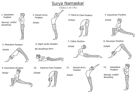 what type of yoga or exercise must software engineers do