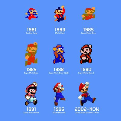 Are The Super Mario Bros Characters Immortal Or Do They Just Have