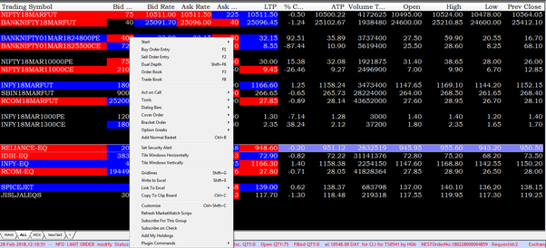 Precious metals trading prices