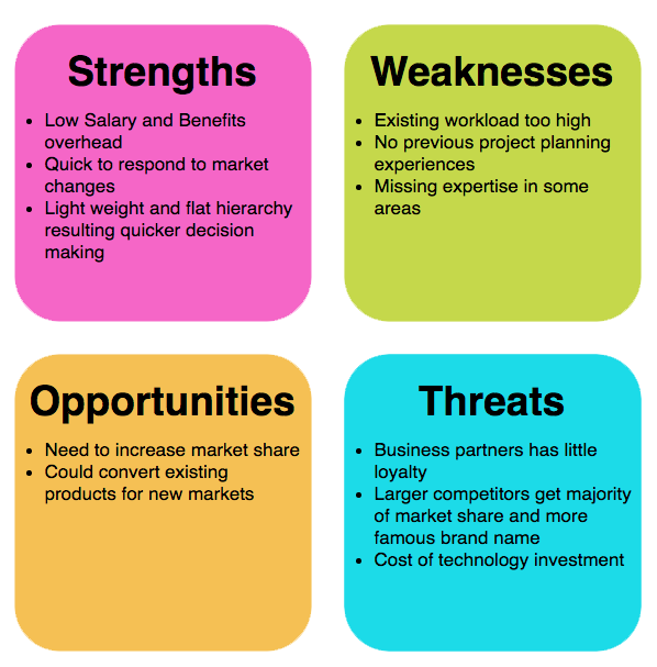 examples of swot analysis What is swot analysis swot analysis is a structured process used by an  organization in developing a strategic plan for goal and mission.