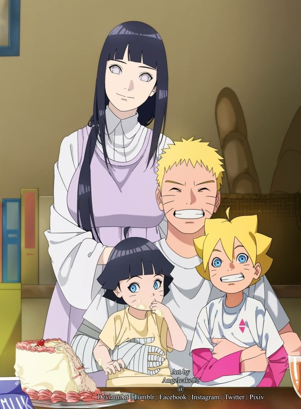 Does Anyone Have A List Of The Parents And Their Children For The Show Boruto Naruto Next Generations Quora