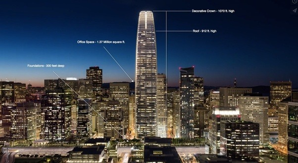 What Are The Major New Skyscrapers And Buildings In San