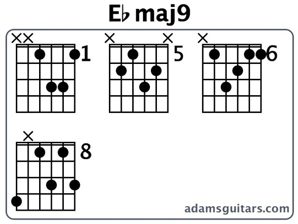 How to play the Eflat9 chord (guitar) in Purple Rain - Quora