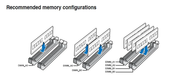 Why Do Amd System Boards Only Have 4 Ram Slots Quora
