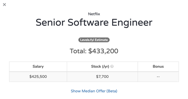 Where And What Level Do Software Engineers Make Over 200k Base Salary Quora