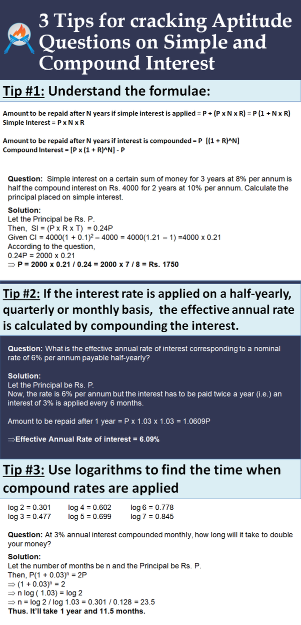 how to calculate compound interest quora