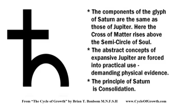 What Does Saturn Represent In Astrology Quora