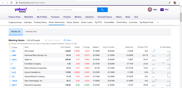 How To Link The Real Time Data In Yahoo Finance To An Excel Spreadsheet Quora