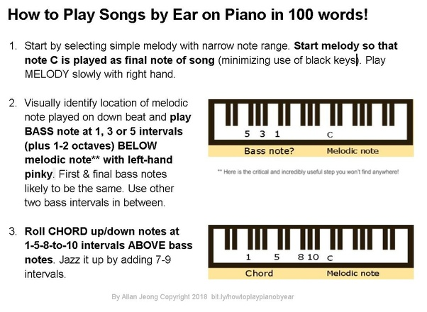 Is there a program that can automatically find piano chords