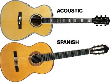 what is the difference between spanish guitar and acoustic guitar quora. Black Bedroom Furniture Sets. Home Design Ideas