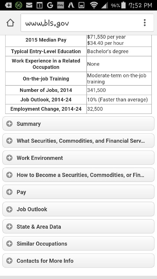 ... To Identify The Requirements, Skill Set, And Education. Is This Work  You Want To Do (work Environment)? This Is Reference Page For Investment  Banker.