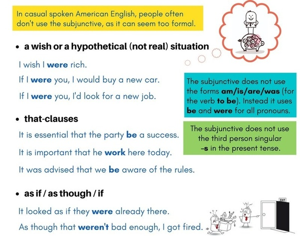 How is the subjunctive verb form formed in English? - Quora