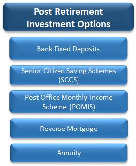 Best investment options for seniors