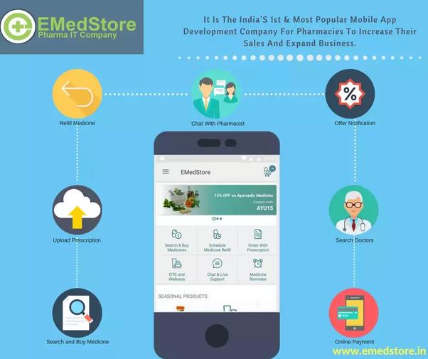 Image result for online pharmacy
