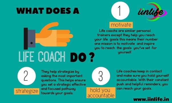 What does a life coach do are life coaches necessary quora rajan sampath founder of iinlife does not mentor or counsel but becomes a mirror to your life provides you a view of where and what is causing you to solutioingenieria Image collections