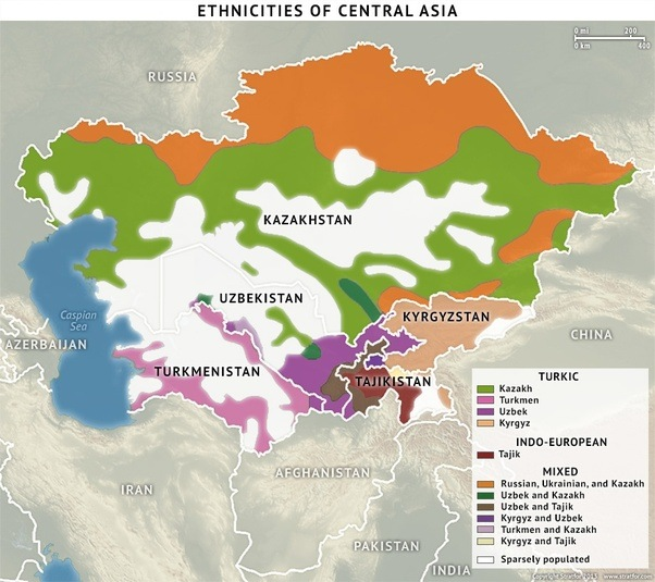What is the ethnic makeup of Uzbekistan And are there other major