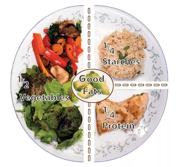 Diet plan iifym picture 8