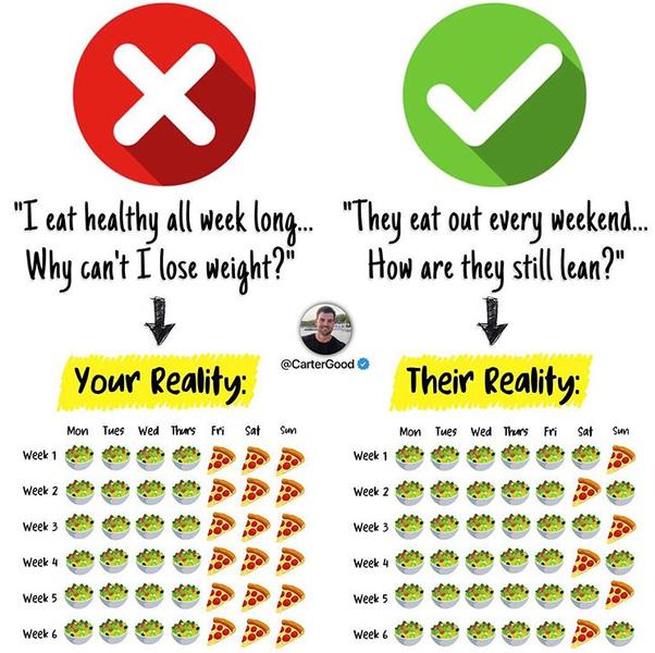 perdre du poids fast foods à manger