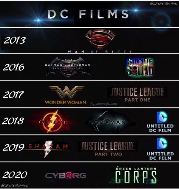Which One Is Better And Why, MCU Or DCEU?