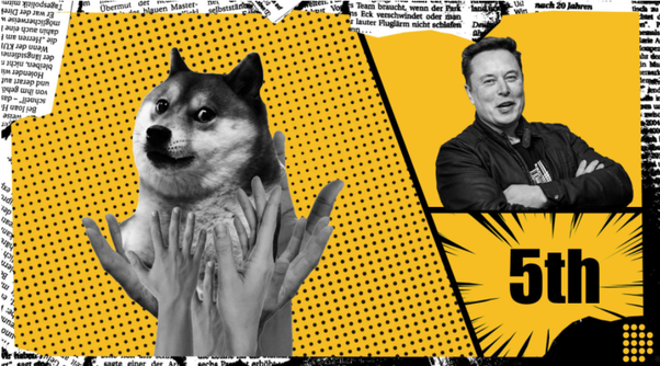 Does Dogecoin Have The Potential To Hit $100? : Dogecoin ...