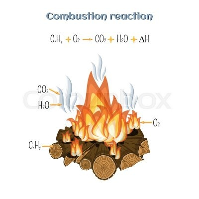what is the chemical reaction of burning wood quora