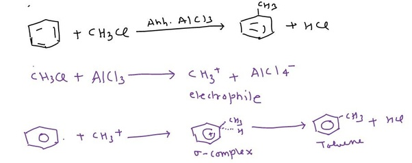 Why Is A Friedel Crafts Reaction Not Possible On Quinoline