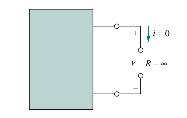 What Is An Open Circuit Quora