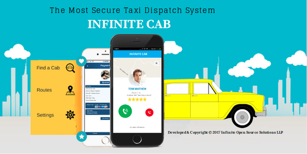 What is the best site solution for a start up taxi business