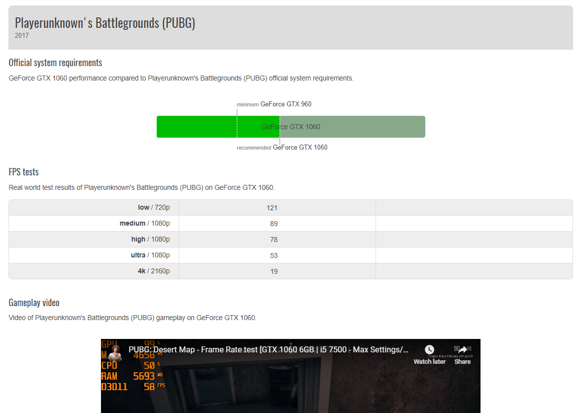 Is the Galax GeForce GTX 1060 good, and can I play PUBG with