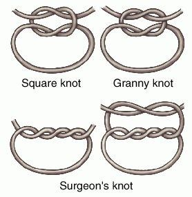 What is surgical knot quora for Surgeon s knot fishing
