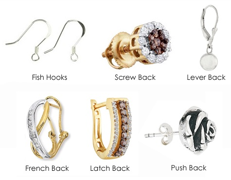 And Many Times We Seek As Much Details Can Get Our Hands On About Which Earrings Style Design Pattern Material Length Will Suit Face Shape