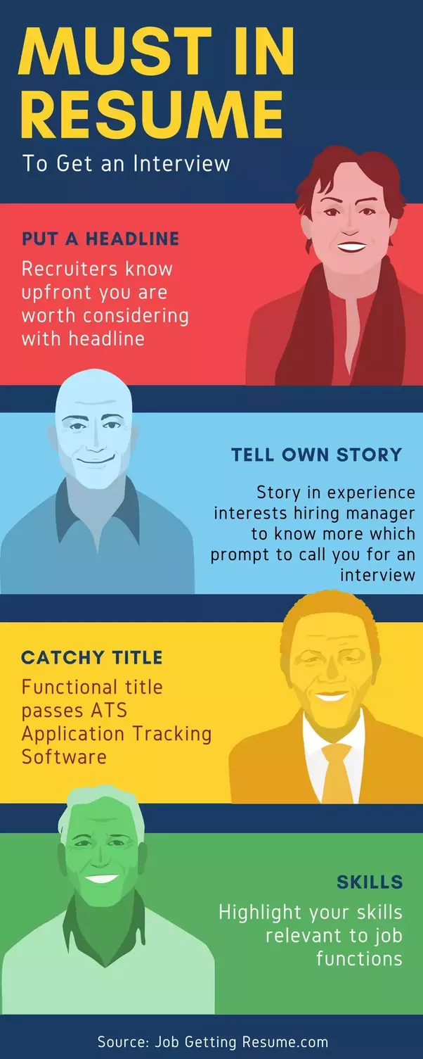 what are the essential things to include in a resume infographic