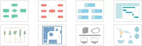 What are the best uml software for windows quora built in uml diagram shapes and templates makes diagram creating much easier and faster ccuart Gallery