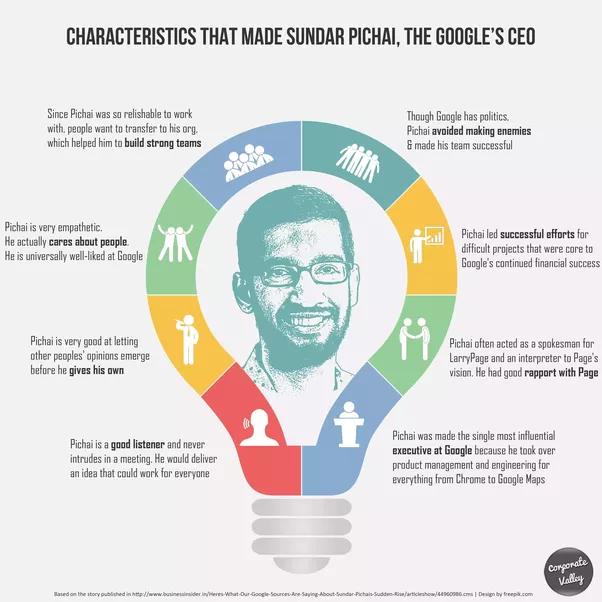 Sundar Pichai Resume
