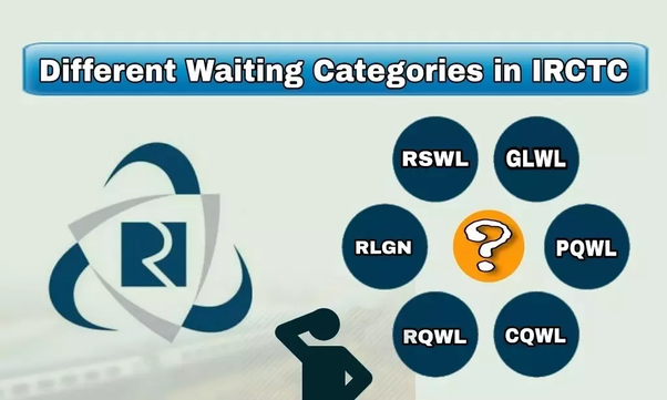 What is the meaning of PQWL, RLWL, GNWL, RLGN, RSWL, CKWL
