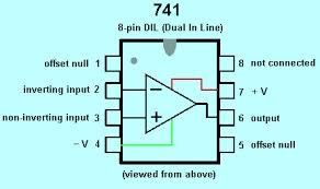 what is the use of pin number 8 in ic 741 quora rh quora com ic 741 pin diagram pdf ic 741 pin diagram pdf