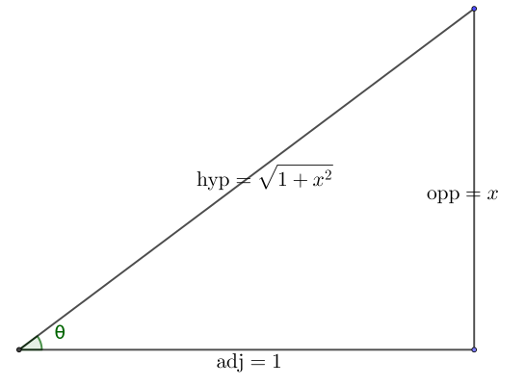 What is cos (tan^-1 x) =? - Quora Algeic Expression Equivalent To Cos Tan X on