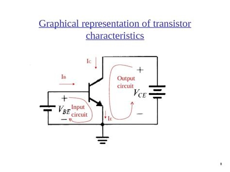 What Will Happen When The Current Which Contains Ac Current And Dc