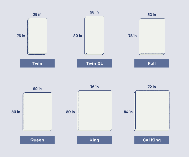 Width Of A Queen Size Bed Frame, Queen Bed In Feet And Inches