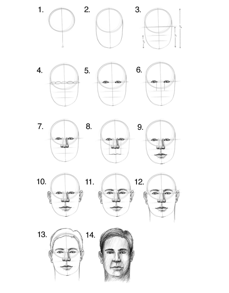79393406ea But always adapt these to the face shape of the person you want to draw. For  example