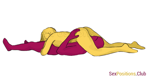 Meaning behind sexual position