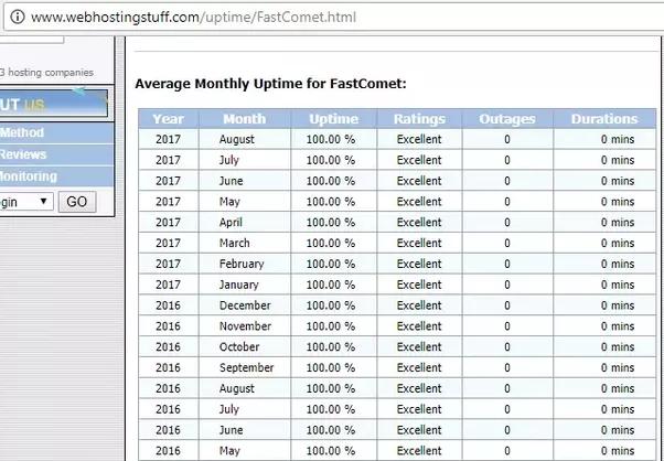 main qimg b4a66e8ebea182b61e80f1a50f6368d0 - Is HostGator the best for hosting a website?Blue host VS Host Gator