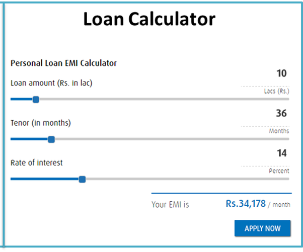 how to calculate interest rates quora